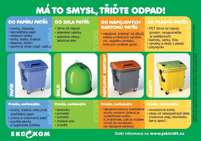 Základní informace o odpadech v Jiříkově